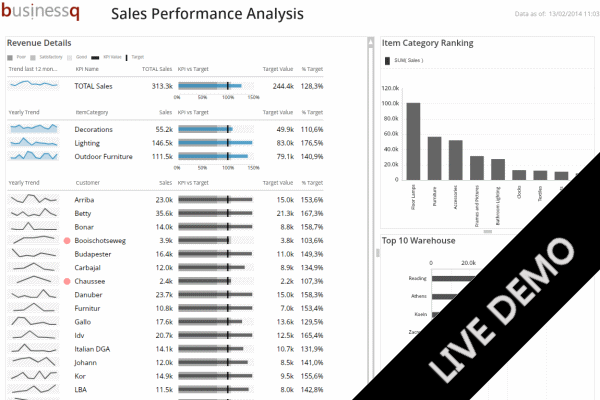 BusinessQ Sales Performance Analysis small