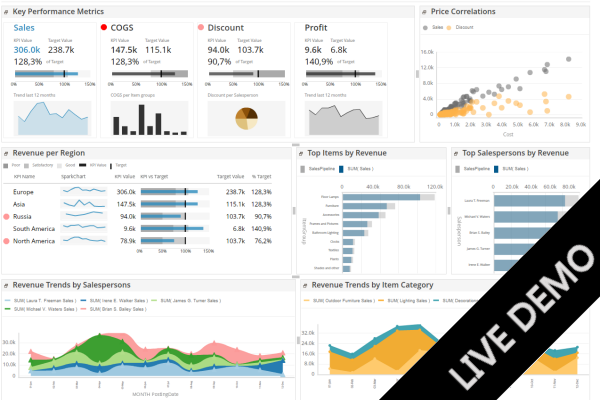 BusinessQ live demo Sales KPI Dashboard picture