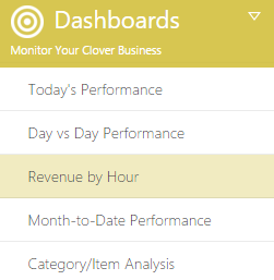 Clover Analytics revenue per hour per item 0